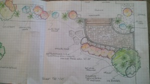 Here's our landscaping vision.